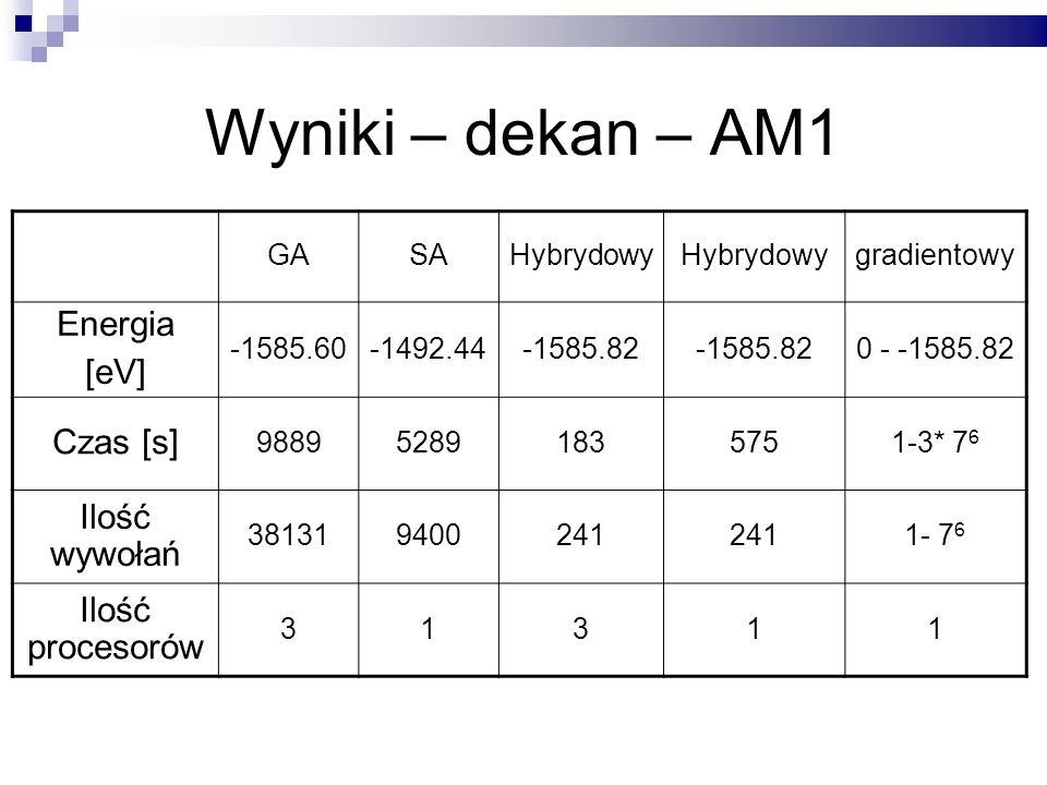 Wyniki – dekan – AM1 Energia [eV] Czas [s] Ilość wywołań